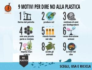 no-plastica